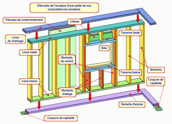Croquis Pièces Maison : Comment réaliser la maquette numérique et réelle d un
